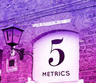 Ad Campaign Performance, Viewability & 5 Metrics That Matter Most